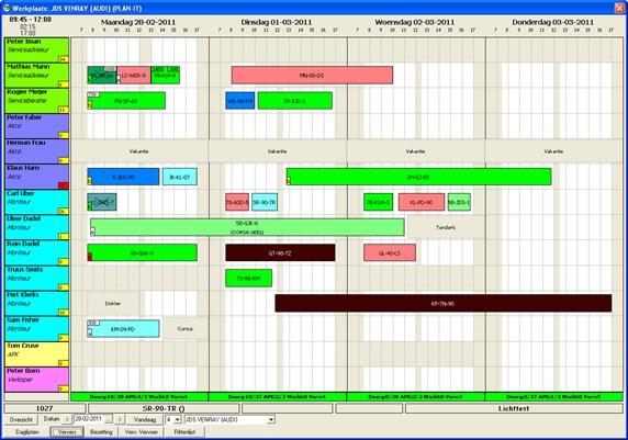 Planning for Planning maken